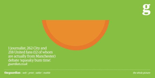 'Orange' The Guardian, Mark Reddy, BBH