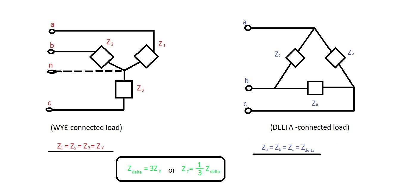 Seymour Duncan Coil Split Mini Toggle Wiring Diagram