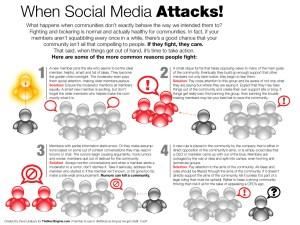 When Social Media Attacks
