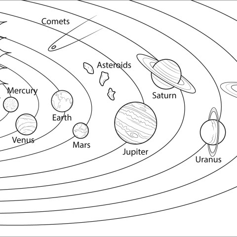 Solar System Coloring Pages Solar System Model Coloring Page Free Printable Coloring Pages
