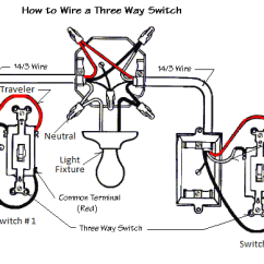 Electrical Switch Wiring Diagram Intertherm Electric The Three Way 2
