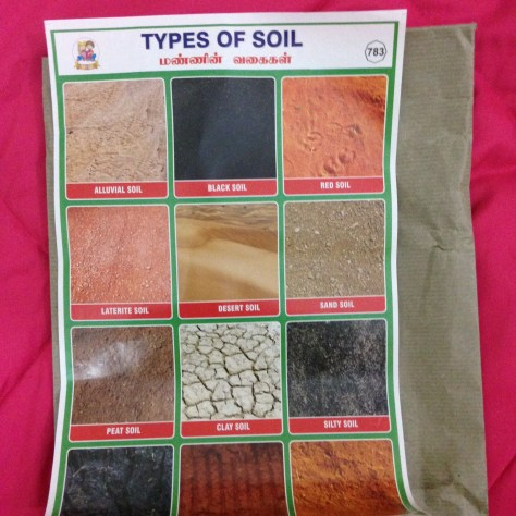 Types of Soil: India, Items Assembled