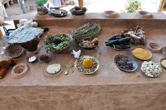 Ingredients For Dyes