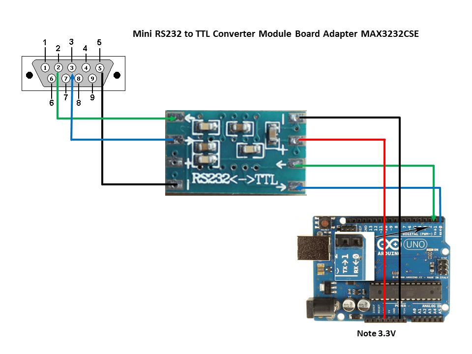 usb to serial port wiring diagram rv solar leer dispositivo rs232 con arduino mega 2560