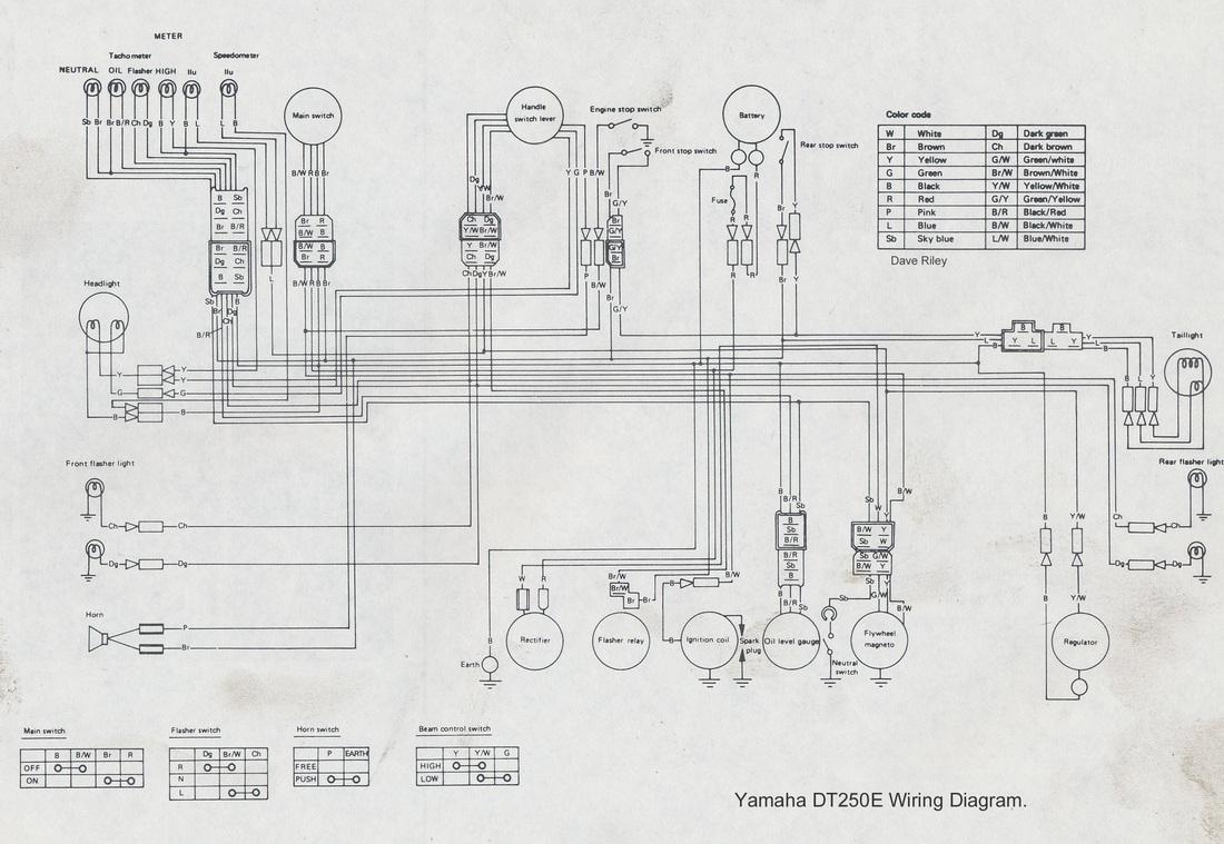 Yamaha Enduro Wiring Diagram | Wiring Diagram on