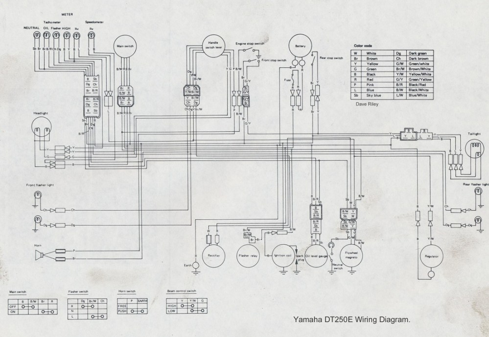 medium resolution of 1975 yamaha dt 125 wire schematic wiring diagram detailed 1975 yamaha dt175 1974 yamaha dt175 wiring schematic
