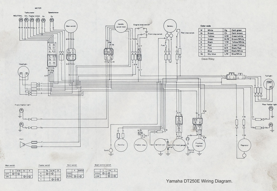 hight resolution of 1975 yamaha dt 125 wire schematic wiring diagram detailed 1975 yamaha dt175 1974 yamaha dt175 wiring schematic