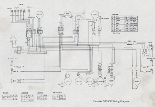 small resolution of 1975 yamaha dt 125 wire schematic wiring diagram detailed 1975 yamaha dt175 1974 yamaha dt175 wiring schematic