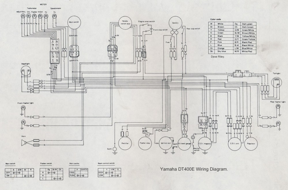 medium resolution of yamaha sr 125 wiring diagram wiring diagrams the manuals dave s bikes yamaha sr 125 headlight wiring