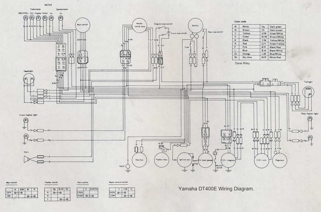 hight resolution of yamaha sr 125 wiring diagram wiring diagrams the manuals dave s bikes yamaha sr 125 headlight wiring