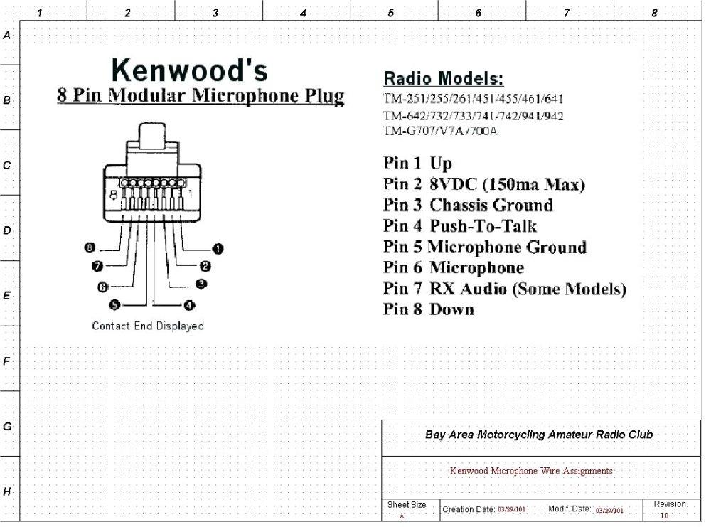 medium resolution of kenwood radio headset wiring diagram