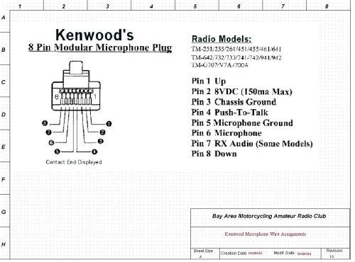 small resolution of kenwood radio headset wiring diagram