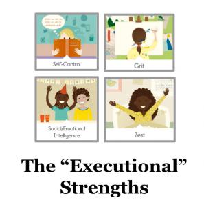 """Figure 2: The """"Gotta Do It"""" Strengths."""
