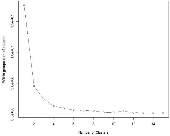 number_of_clusters