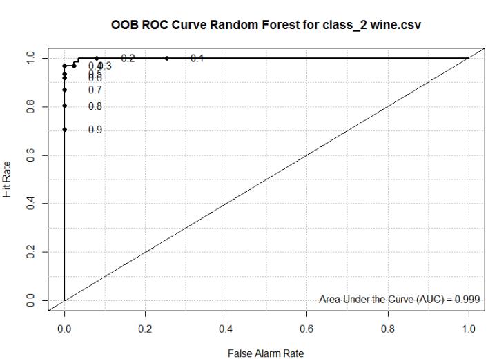 oob_roc_curve_class_2