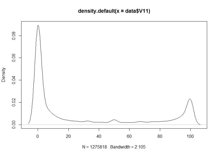 rrbs_k562_rep1_density