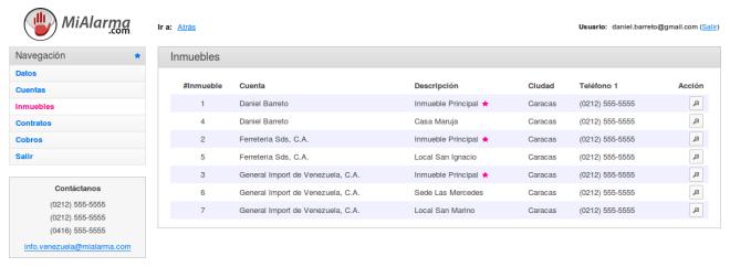 List of customer's locations