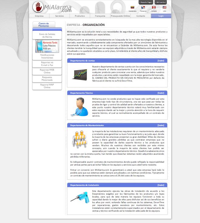 MiAlarma.com - Empresa - Organización