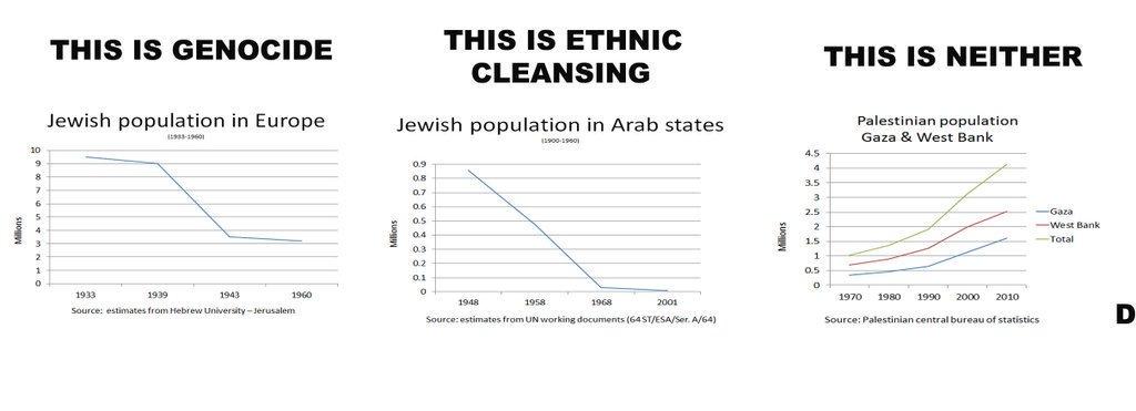 Jüdischer Schwulensex