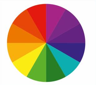 jak łączyć kolory - koło kolorów