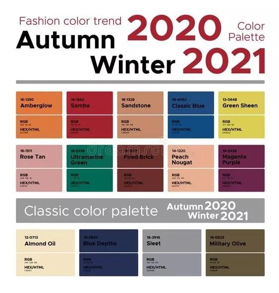 trendy jesień zima 2020 2021