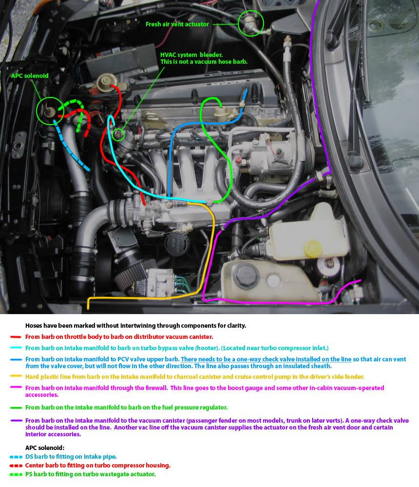 saab 9 3 engine diagram u haul 4 way flat wiring vacuum hose (color!) - saabcentral forums