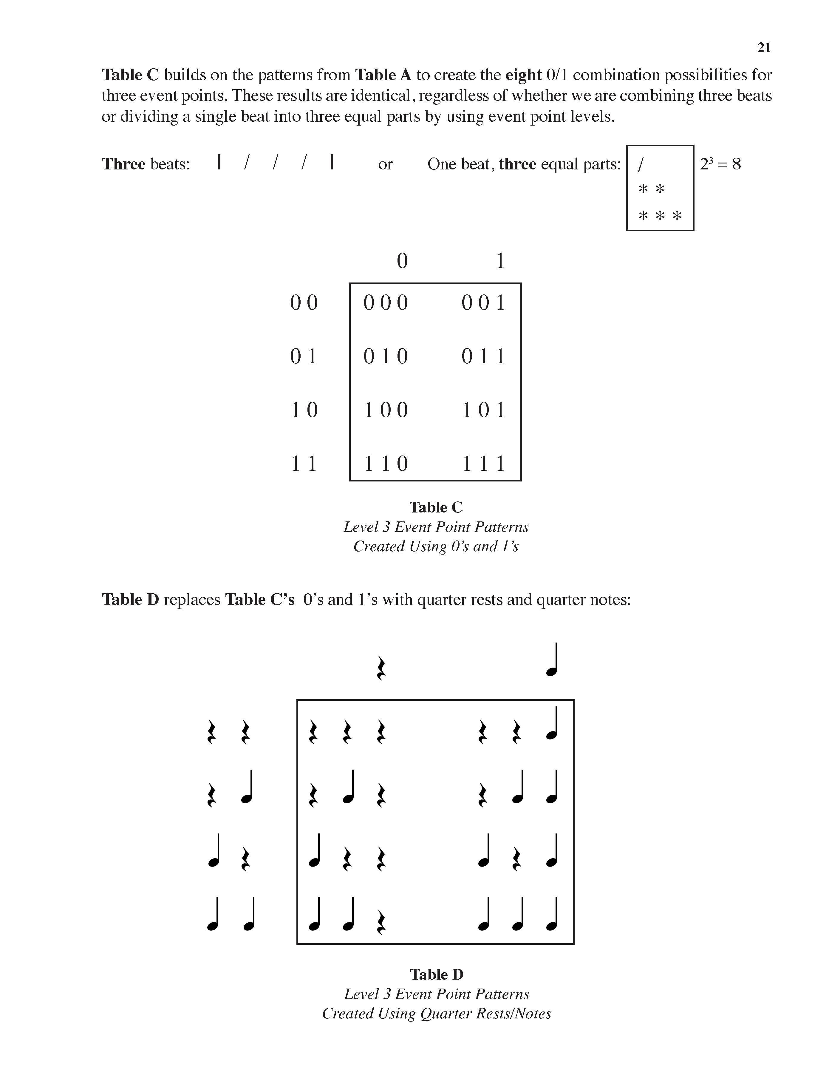 The Elements Of Rhythm Vol I The Essence Of Rhythm Pattern Theory David Aldridge S Drumming Blog