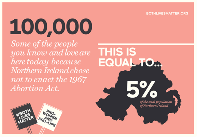 Northern Ireland abortion statistics