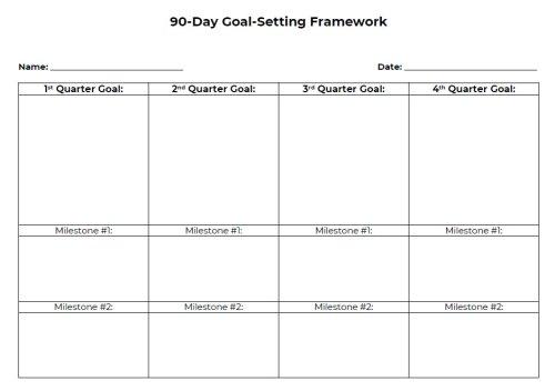 What a framework looks like