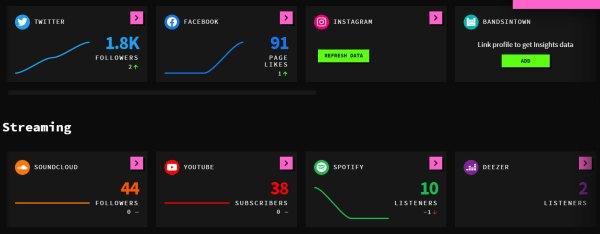 Beatchain metrics