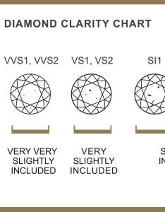 Diamond clarity chart also goal blockety rh