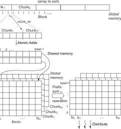 gpu schematic [ 1722 x 1354 Pixel ]
