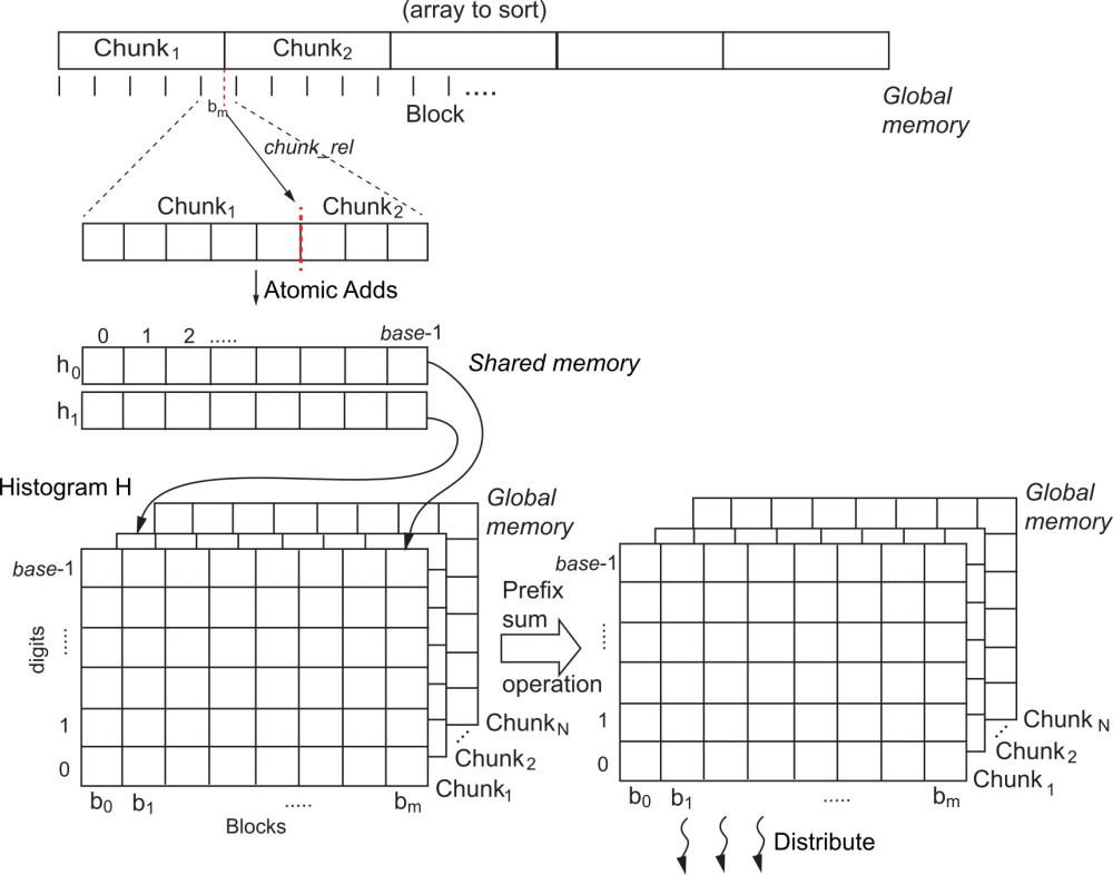medium resolution of gpu schematic