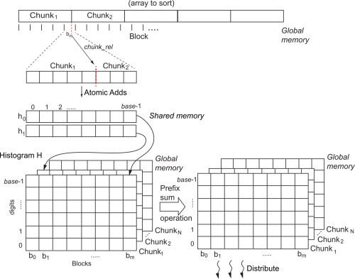 small resolution of gpu schematic