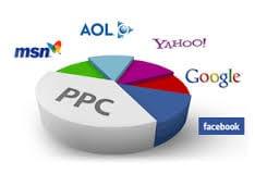 Programmes d'affiliation PPC