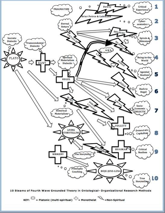 Msd 85551 Distributor Wiring Diagram