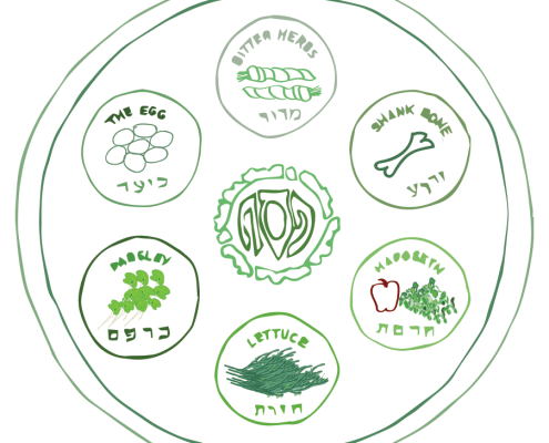 Bouley Biodynamic Seder April 19, 2019 at Bouley Test Kitchen