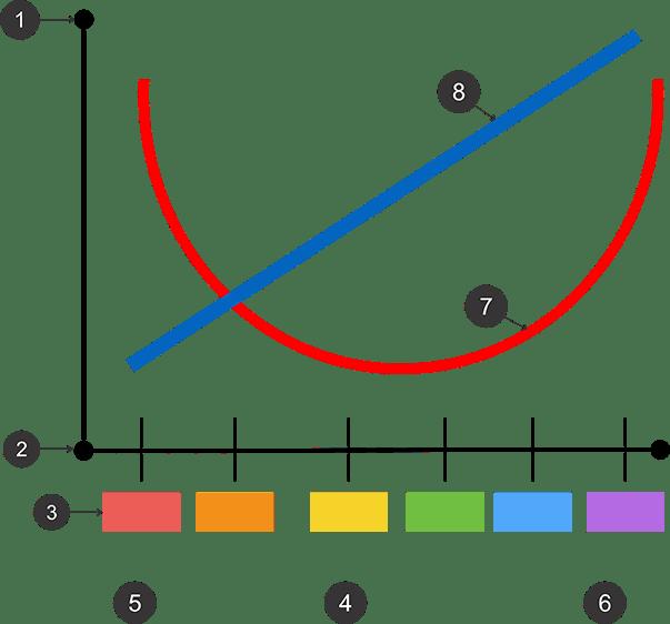 Crowley Escala U Quantidade de Ativação Satisfação