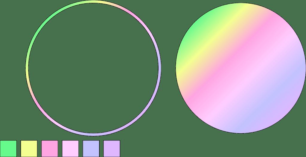 CorelDRAW Elipse fatiada bolha de sabão