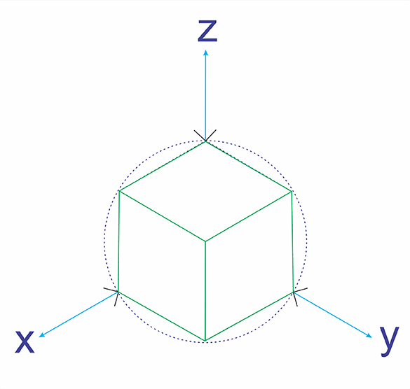 Eixo Isométrico Cubo