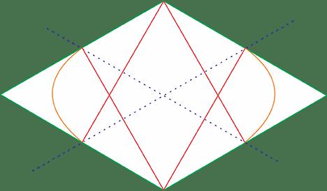 Quadrado Isométrico arcos menores