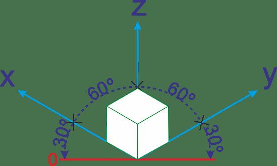 Retângulo Isométrico Y