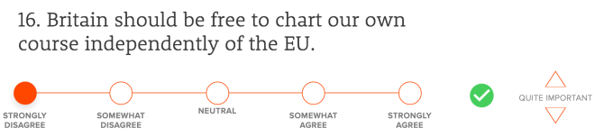 Britain should be free to chart our own course independently of the EU.
