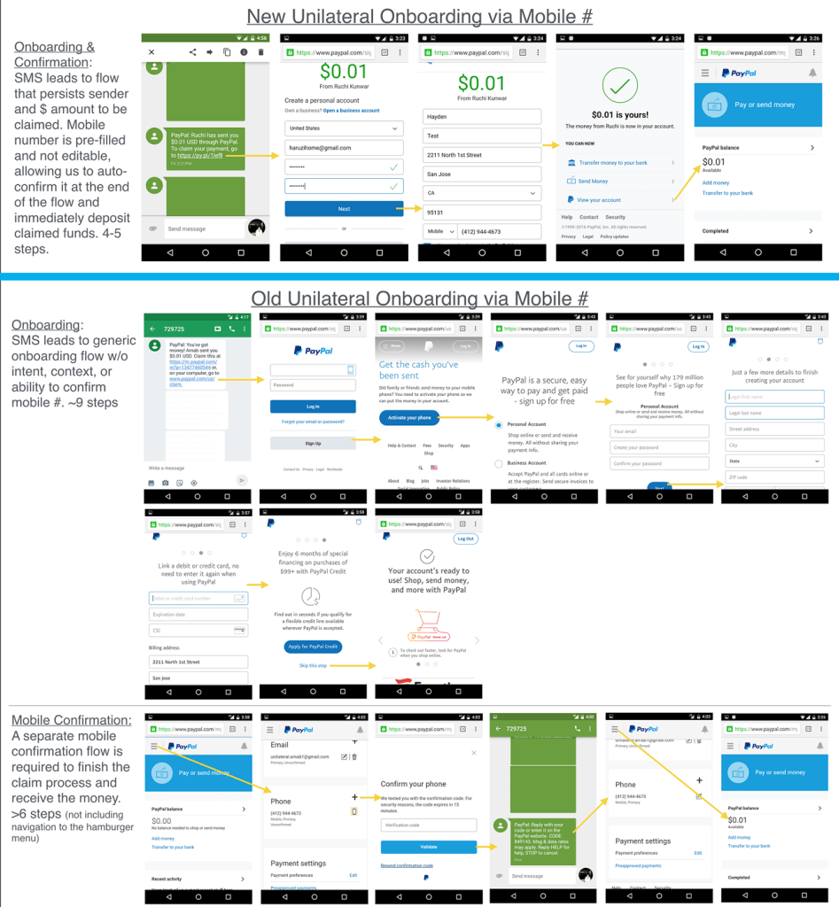P2P mobile onboarding