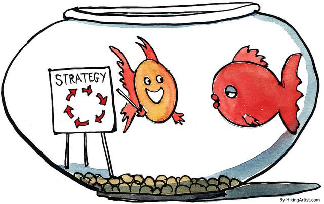 Cómo desarrollar el Plan de Contenidos en 8 pasos