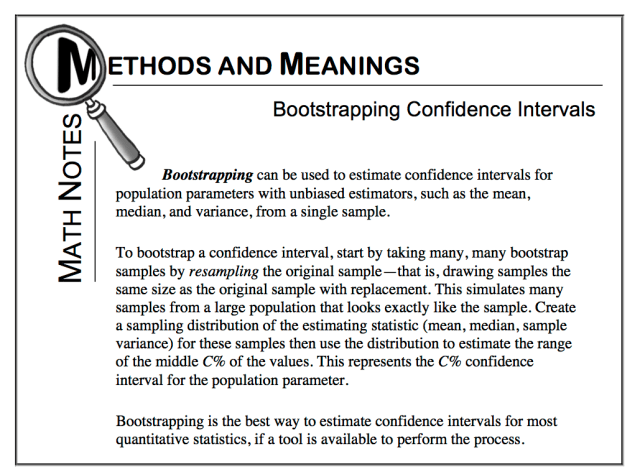 Bootstrapping can be used to estimate confidence intervals. Start by resampling the original sample - that is, drawing samples the same size as the original sample WITH REPLACEMENT from the sample itself. This simulates taking many samples from a large population that looks exactly like the sample. This will create an approximate sampling distribution. By taking the middle C% of the data, you can estimate a C% confidence interval. Bootstrapping is the best way to estimate confidence intervals for most quantitative statistics, if a tool is available to perform the process.