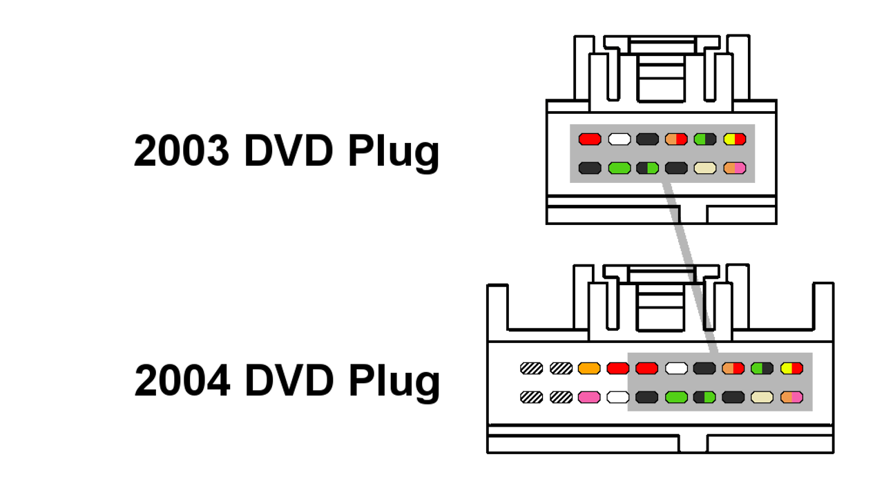 ford expedition dvd player wiring diagram