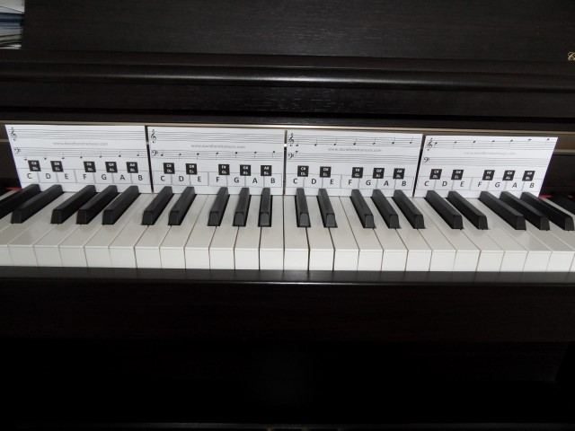 Diagram Of Notes On Piano