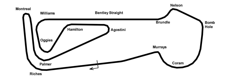 Snetterton 300 Track Guide