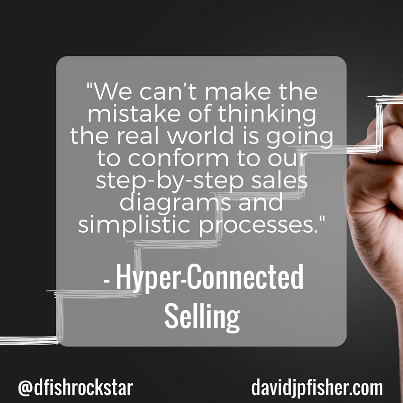 Hyper-Connected Selling Idea #27